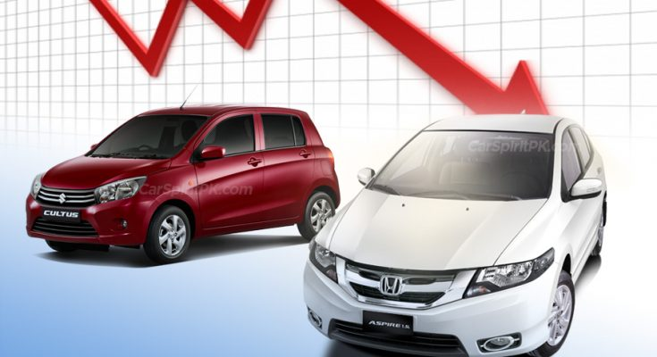 Automobile Sales Dipped 8% in FY-2019 1