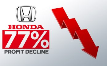 Honda Atlas Suffers 77% Profit Decline 5
