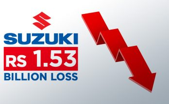 Pak Suzuki Posts Loss of Rs 1.53 Billion 4