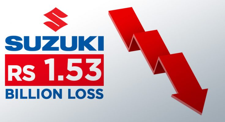 Pak Suzuki Posts Loss of Rs 1.53 Billion 1
