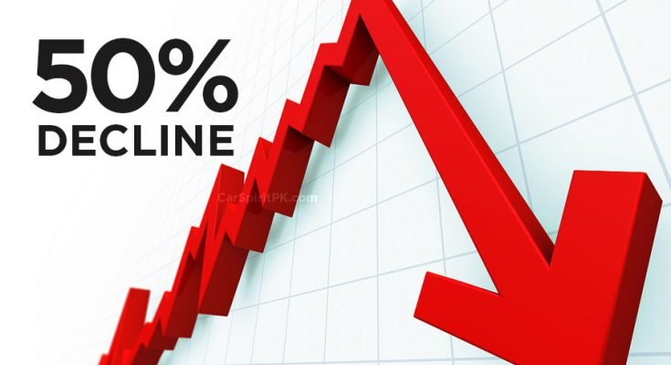 Auto Industry Begins the New Fiscal Year with 50% Decline in Sales 1