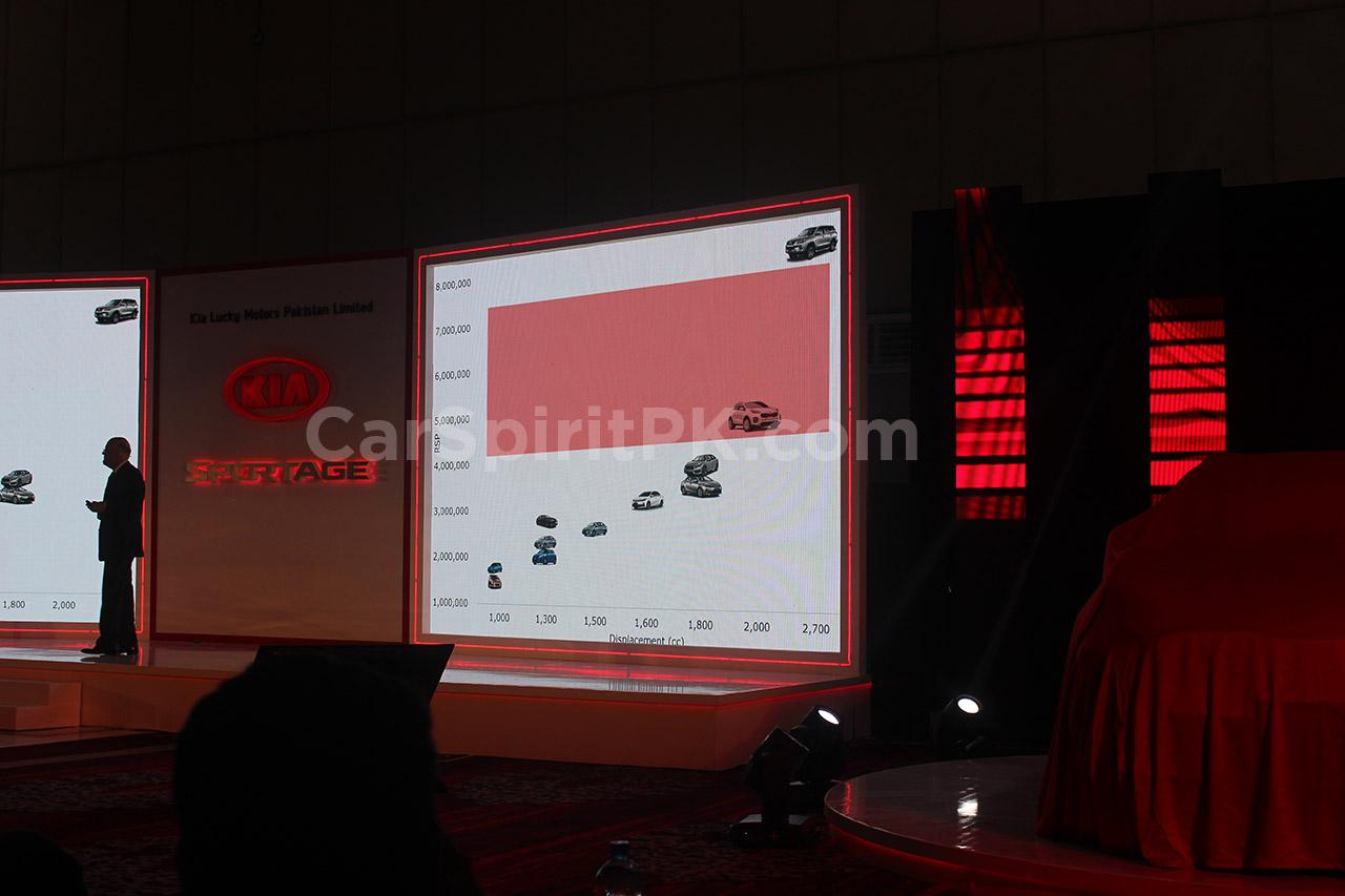 Why Kia Sportage? Asif Rizvi Explains 9