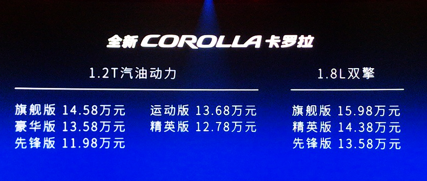 All New Toyota Corolla Launched in China 8