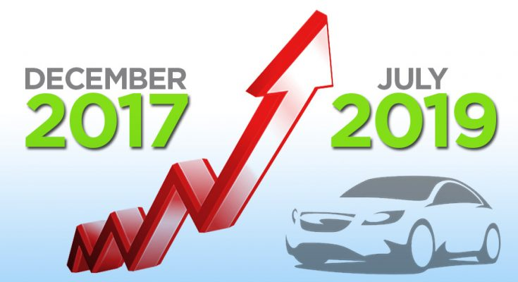 Car Price Comparison: December 2017 vs July 2019 1