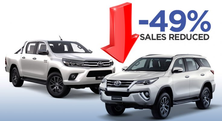 Toyota Hilux and Fortuner Sales Reduced by -49% 2