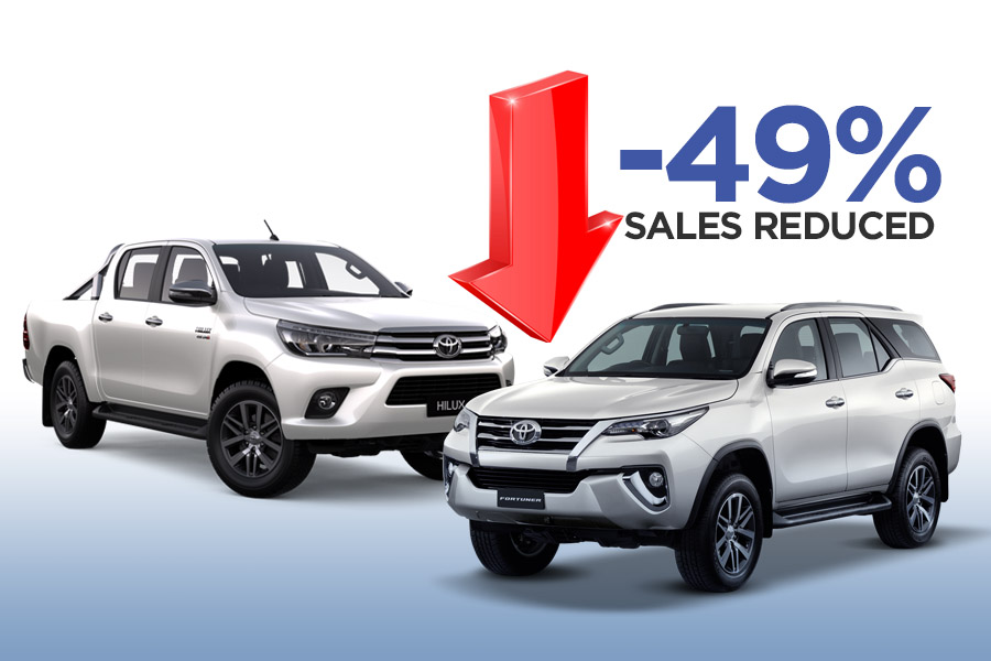 Toyota Hilux and Fortuner Sales Reduced by -49% 5