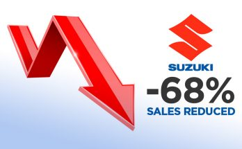 Pak Suzuki Suffering -68% Reduction in Sales Sparing Alto 20