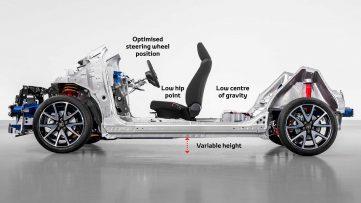 Toyota Announces New Modular Platform for Small Cars 3