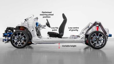 Toyota Announces New Modular Platform for Small Cars 2