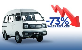 Suzuki Bolan Suffering from -73% Reduction in Sales 17