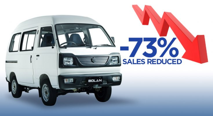 Suzuki Bolan Suffering from -73% Reduction in Sales 2