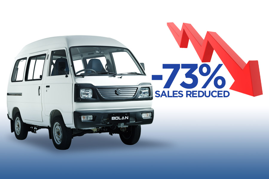 Suzuki Bolan Suffering from -73% Reduction in Sales 1