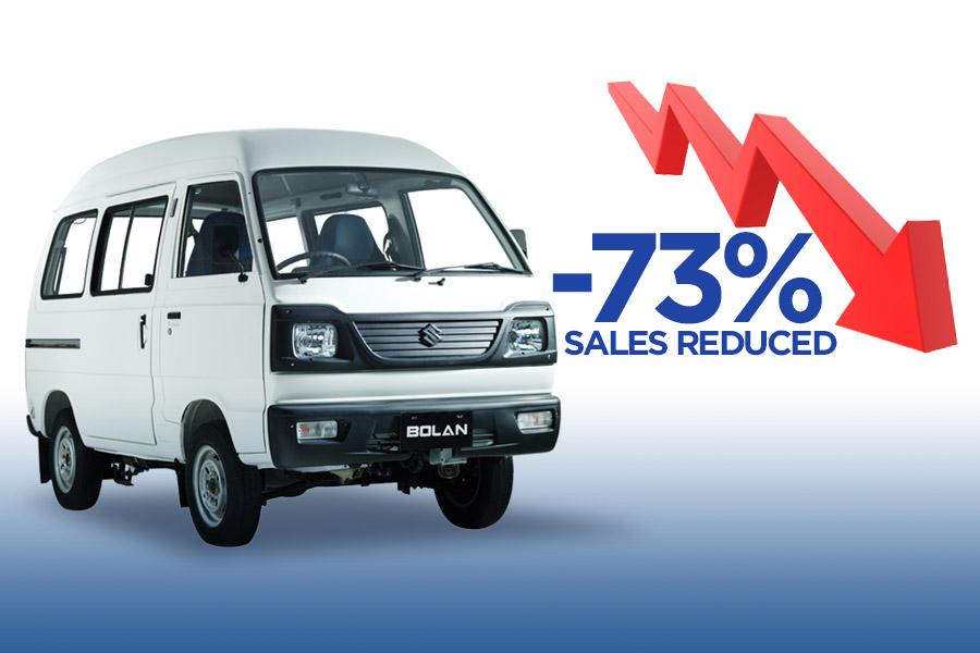 Suzuki Bolan Suffering from -73% Reduction in Sales 1