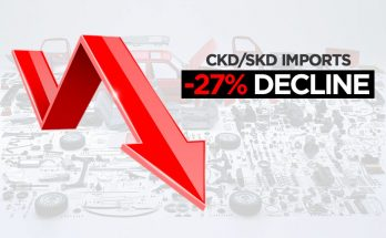 CKD/SKD Imports Declined by 27% 16