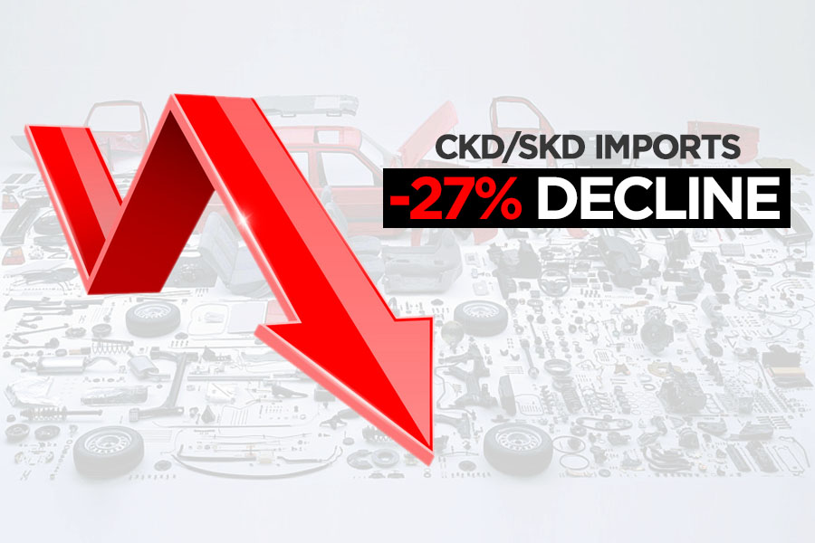 CKD/SKD Imports Declined by 27% 2