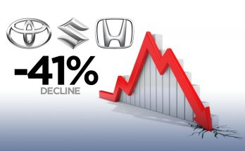 Car Sales Continue to Decline in September 14