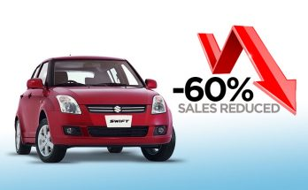 Pak Suzuki Swift Sales Reduced by -60% 10