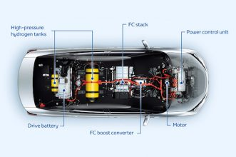 Toyota to Develop Fuel Cell Vehicles with FAW and GAC 4
