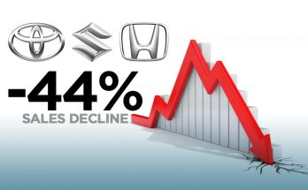 Car Sales Down by 44% Year on Year 62