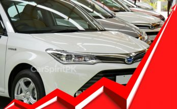 Used Car Imports Beginning to Rise Again 15