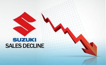 Pak Suzuki Suffering from a Massive Decline in Sales 12