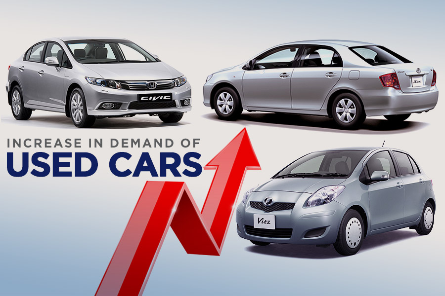 Increasing Demand of Second Hand Cars 5