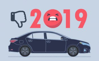 2019 was a Bad Year for Local Auto Industry 6