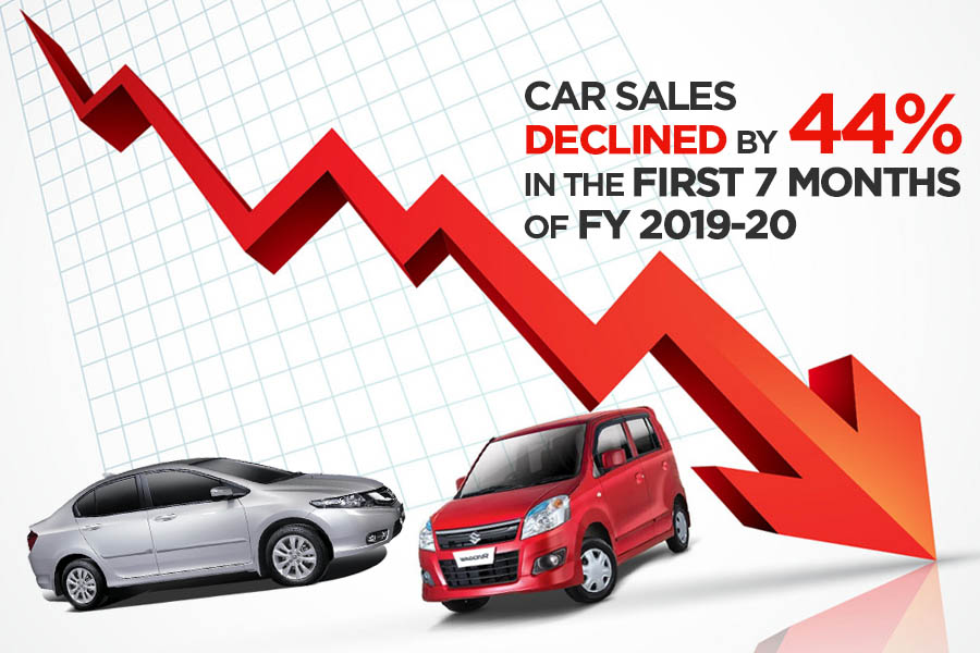 Sorry Period for Local Auto Industry Continues 4