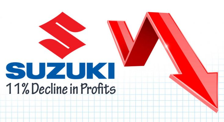Suzuki Global Posts 11% Decline in Q3 Profits 1
