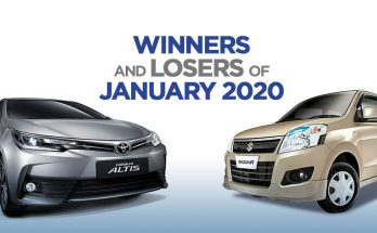 Winners and Losers of January 2020 10