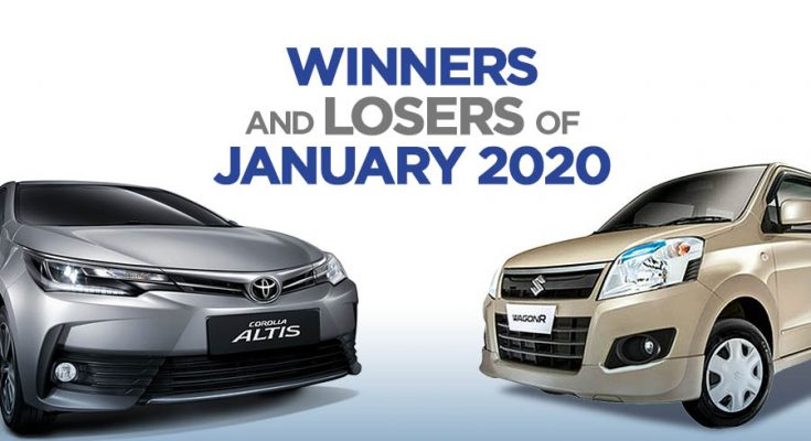 Winners and Losers of January 2020 1