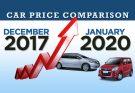 Car Price Comparison: December 2017 vs January 2020 4