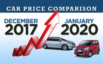 Car Price Comparison: December 2017 vs January 2020 2