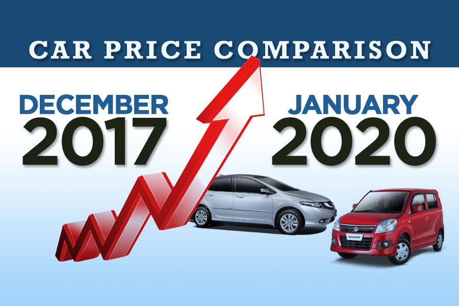 Car Price Comparison: December 2017 vs January 2020 5