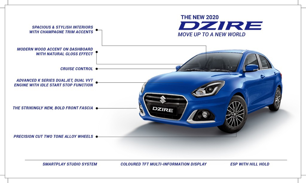 2020 Suzuki Dzire Facelift Launched in India from INR 5.89 lac 4
