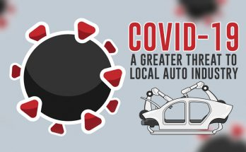 COVID-19 Poses Greater Threat to Local Auto Sector 20