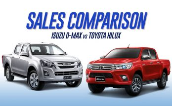 Isuzu D-Max and Toyota Hilux Sales Comparison 1