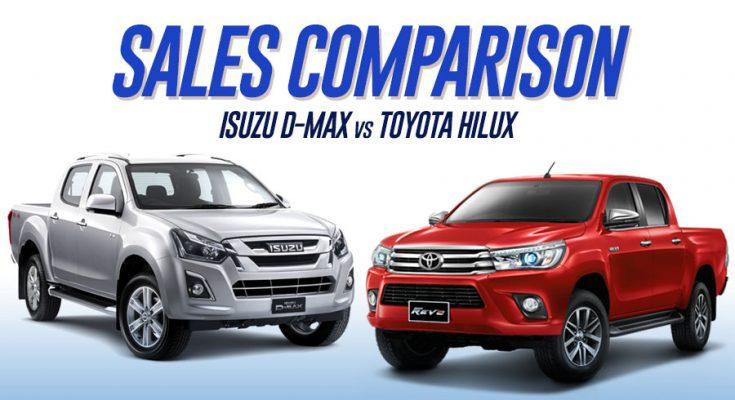 Isuzu D-Max and Toyota Hilux Sales Comparison 2