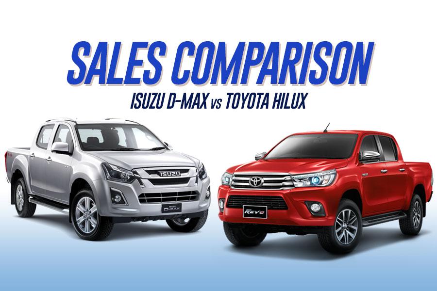 Isuzu D-Max and Toyota Hilux Sales Comparison 9
