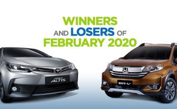 Winners and Losers of February 2020 16