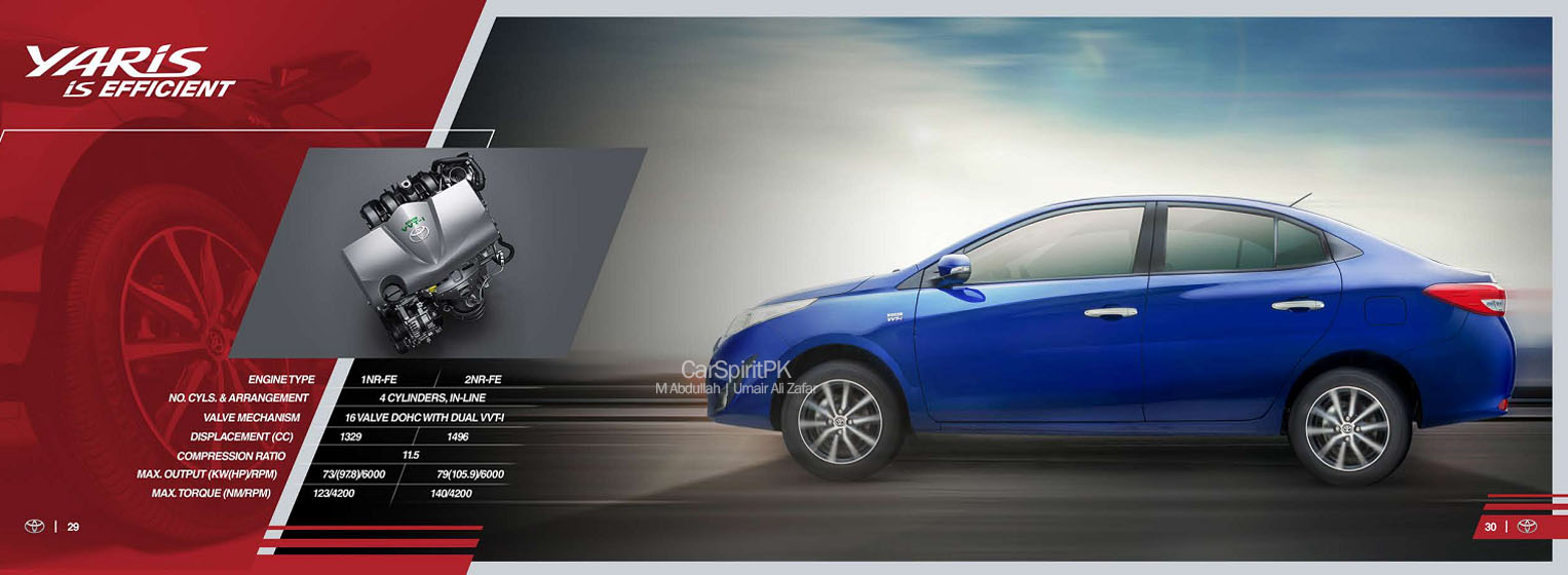 Official 2020 Toyota Yaris Brochure is Out 12