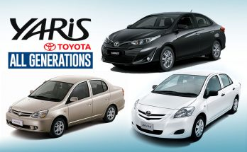 History: Toyota Yaris All Generations 25