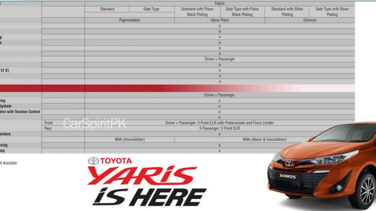 2020 Toyota Yaris Safety Features Details