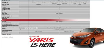 Official 2020 Toyota Yaris Brochure is Out 42