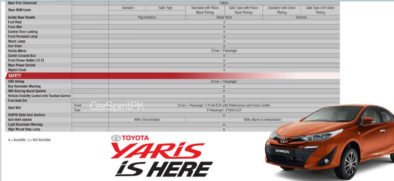 Official 2020 Toyota Yaris Brochure is Out 34