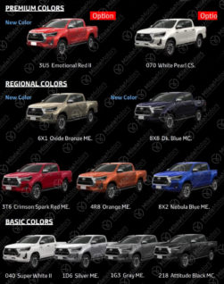 Toyota Hilux Facelift Leaked Ahead of Launch 8