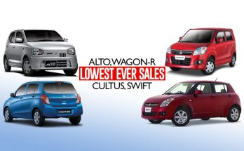 Suzuki Alto, Cultus, WagonR & Swift Records Lowest-Ever Sales 1
