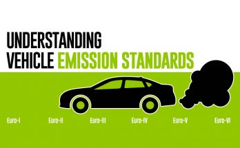 Understanding Emission Standards 8