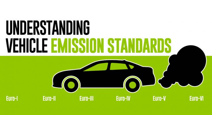 Understanding Emission Standards 1