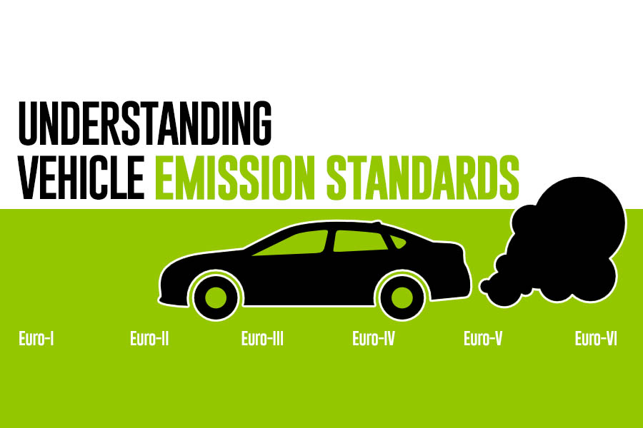 Understanding Emission Standards 6